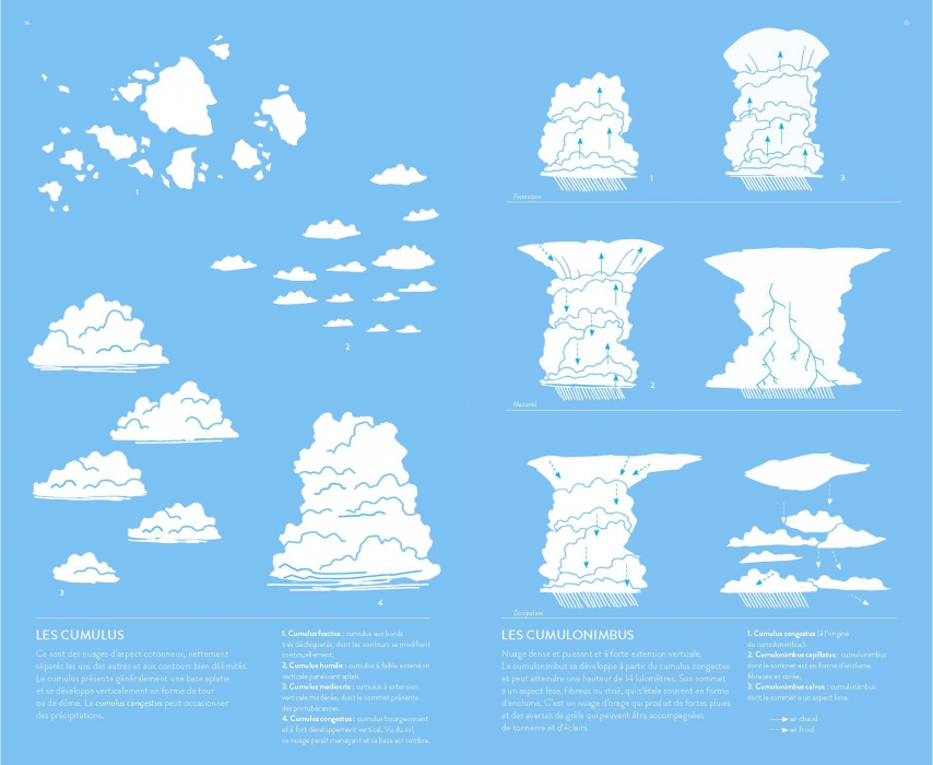 nuages page